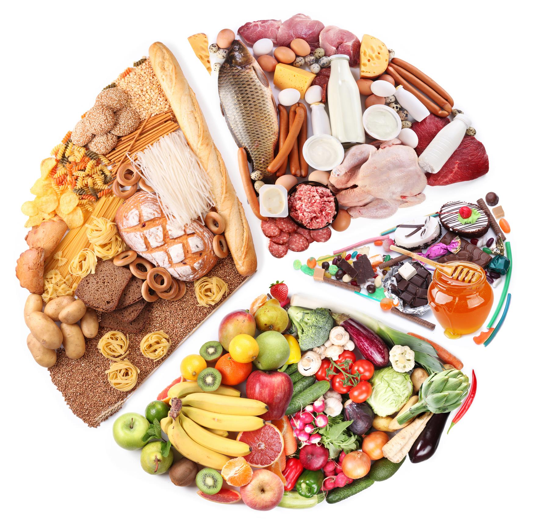 Советы о правильном питании