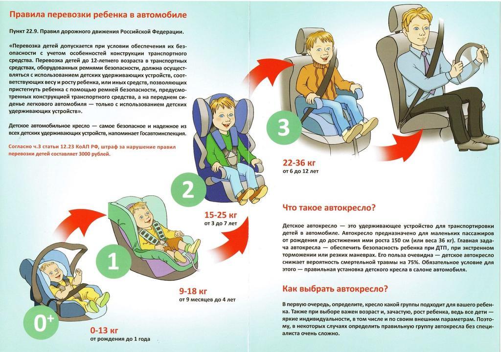 Правила перевозки детей 2019 официальная информация